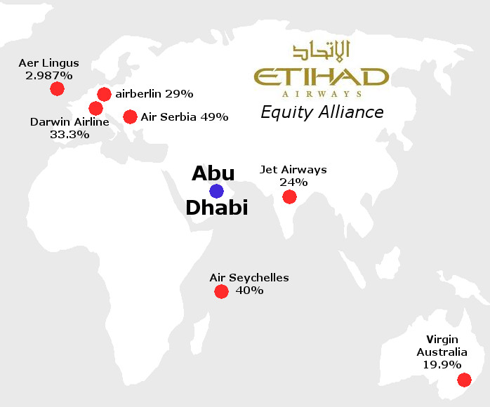 Etihad Equity Alliance