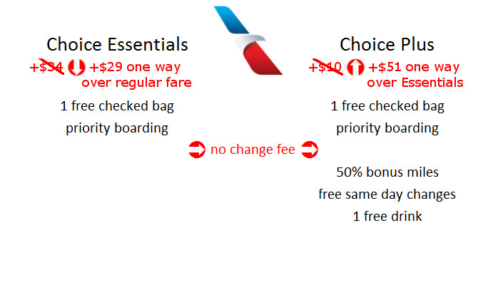 American Airlines Choice Fare Changes