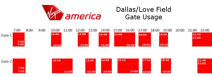 Dallas Virgin America Gates