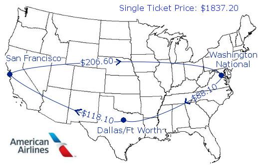 American Circle Trip Pricing