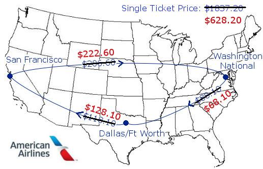 American Circle Trip Pricing Update
