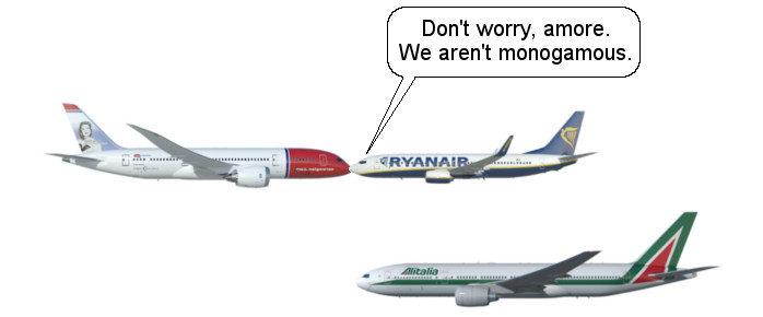 Ryanair Short Haul Feed