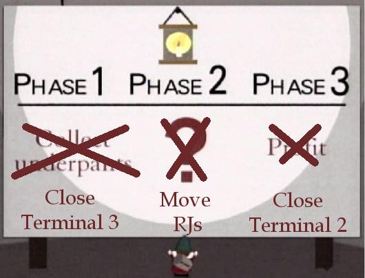 Delta Three Phases at JFK