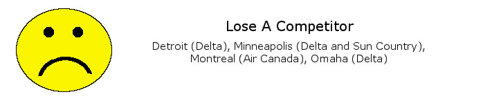 Lose Competitor DCA