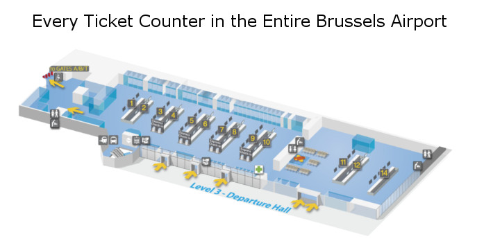 Brussels Airport Check In