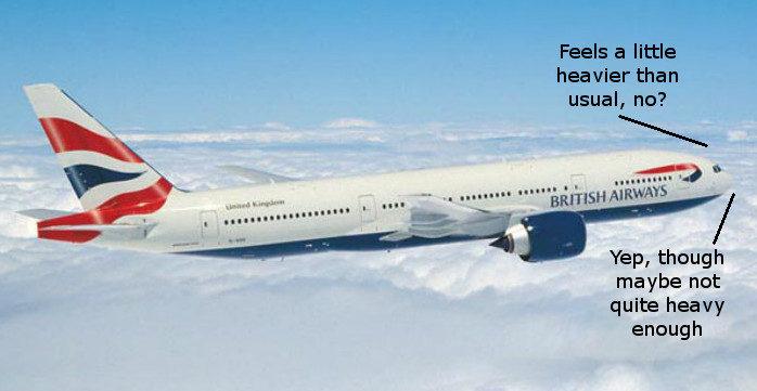 BA 777 Norwegian